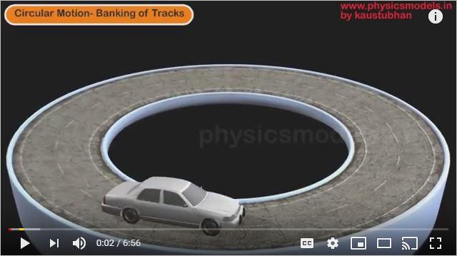 circular motion-banked track-4